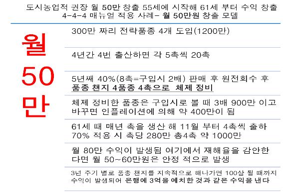 월 50만 창출 모델